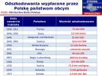 odszkodowania wyp acone przez polsk pa stwom obcym