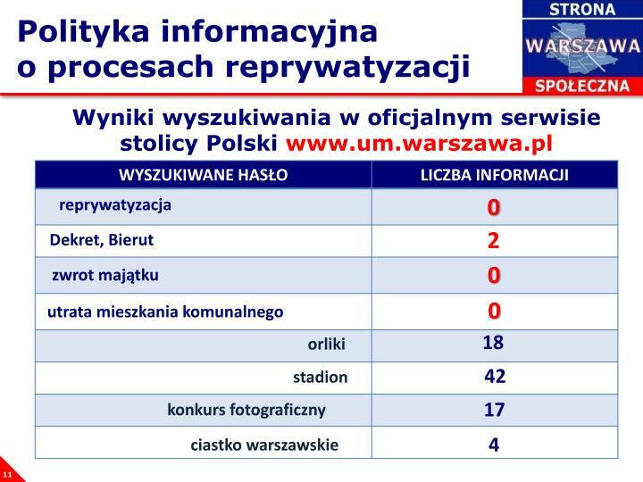 Wyniki wyszukiwania w oficjalnym serwisie stolicy Polski