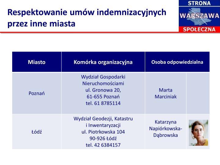 Respektowanie umów indemnizacyjnych przez inne miasta
