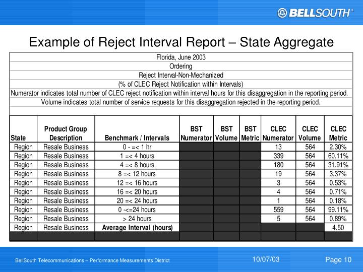 Example of Reject Interval Report – State Aggregate