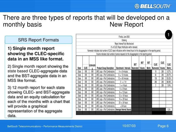 There are three types of reports that will be developed on a monthly basis				New Report