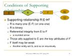 conditions of supporting relationships