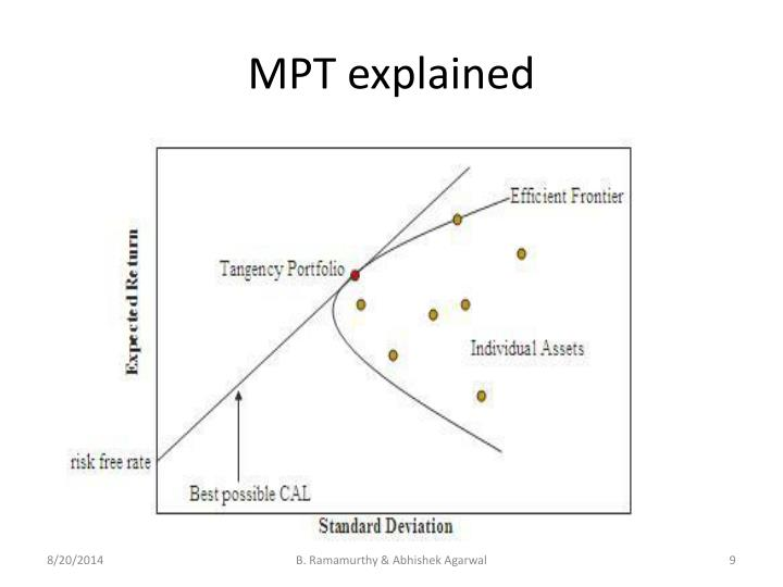 MPT explained