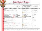 conditional grants4
