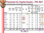 payments for capital assets pw r t