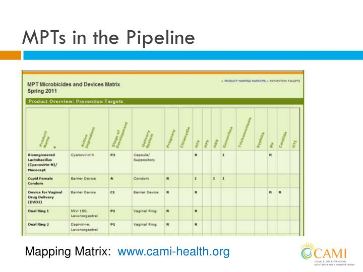 MPTs in the Pipeline