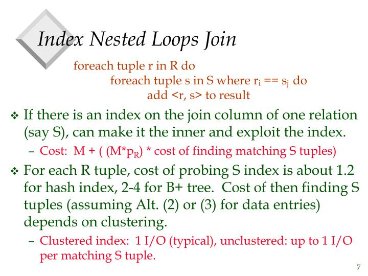 Index Nested Loops Join