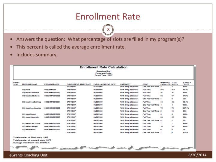 Enrollment Rate