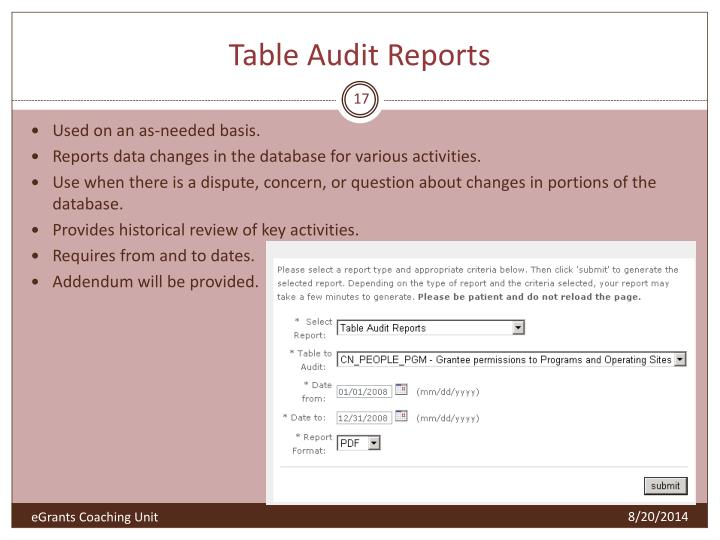 Table Audit Reports