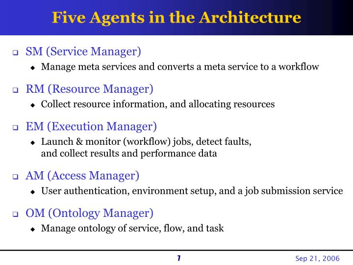 Five Agents in the Architecture