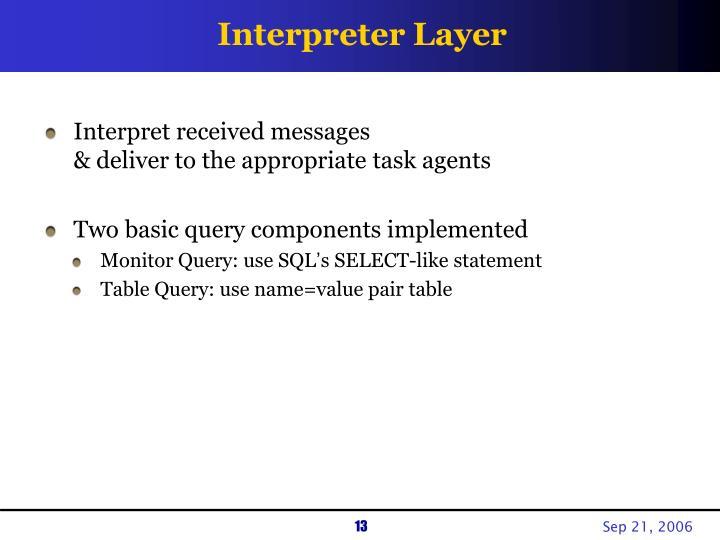 Interpreter Layer