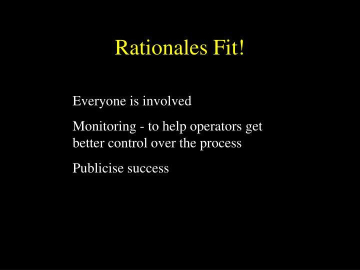 Rationales Fit!