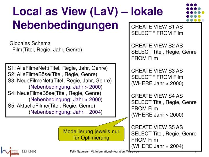 Local as View (LaV) – lokale Nebenbedingungen