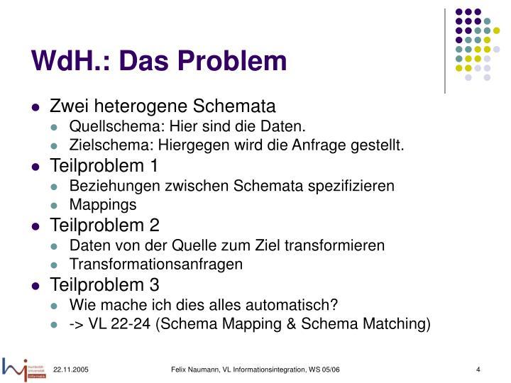 WdH.: Das Problem