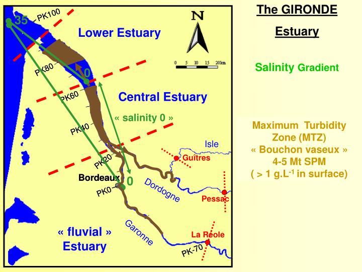 The GIRONDE