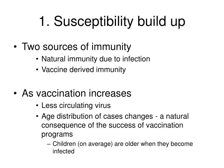 1. Susceptibility build up