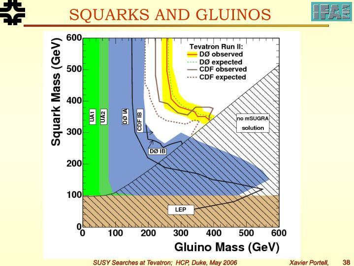 SQUARKS AND GLUINOS