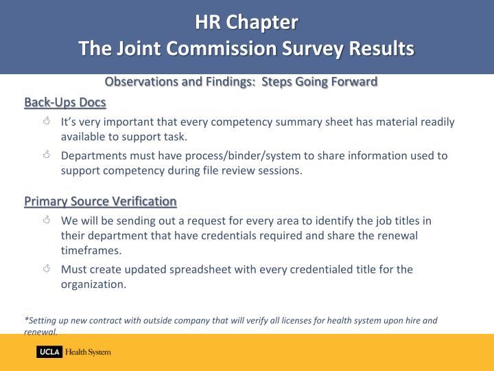HR Chapter