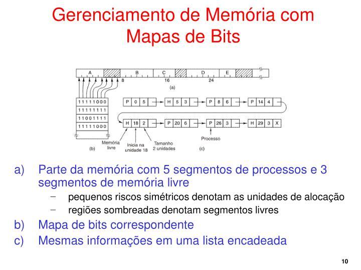 Gerenciamento de Memória com