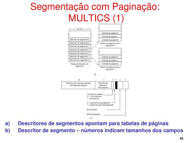 Segmentação com Paginação: