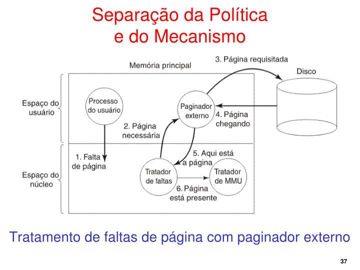 Separação da Política