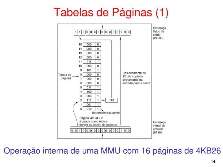 Tabelas de Páginas (1)