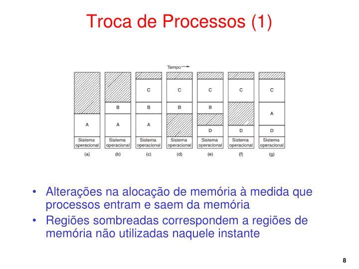 Troca de Processos (1)