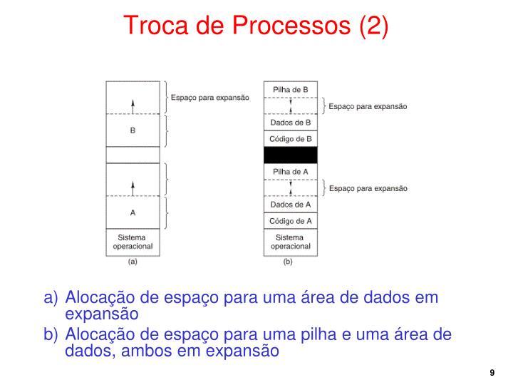 Troca de Processos (2)