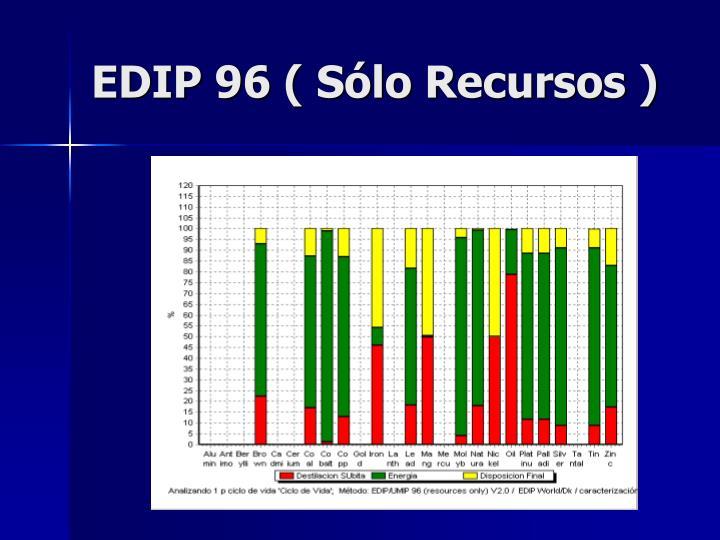 EDIP 96 ( Sólo Recursos )