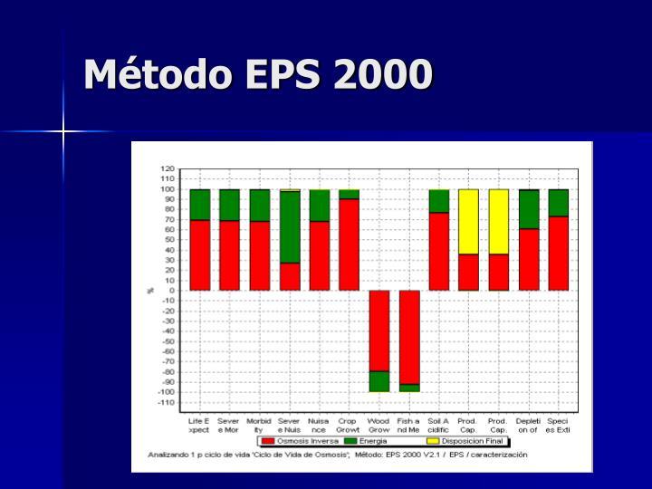 Método EPS 2000