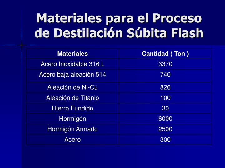 Materiales para el Proceso de Destilación Súbita Flash