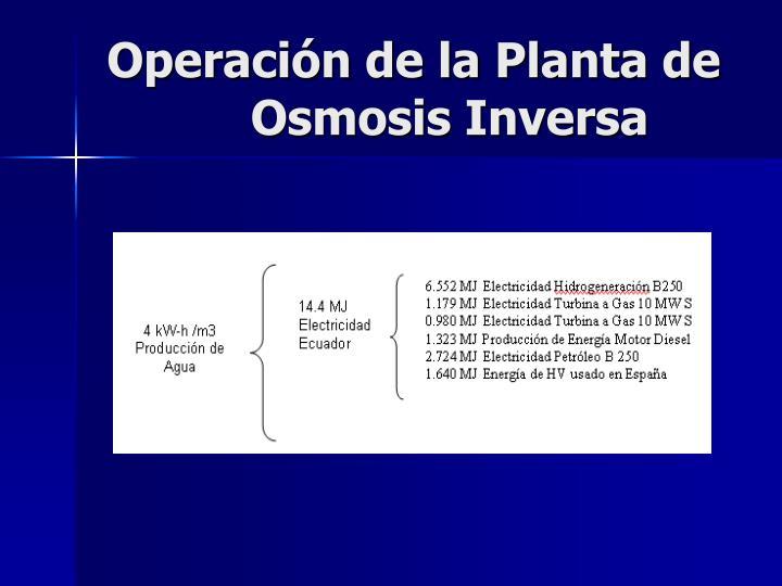Operación de la Planta de Osmosis Inversa
