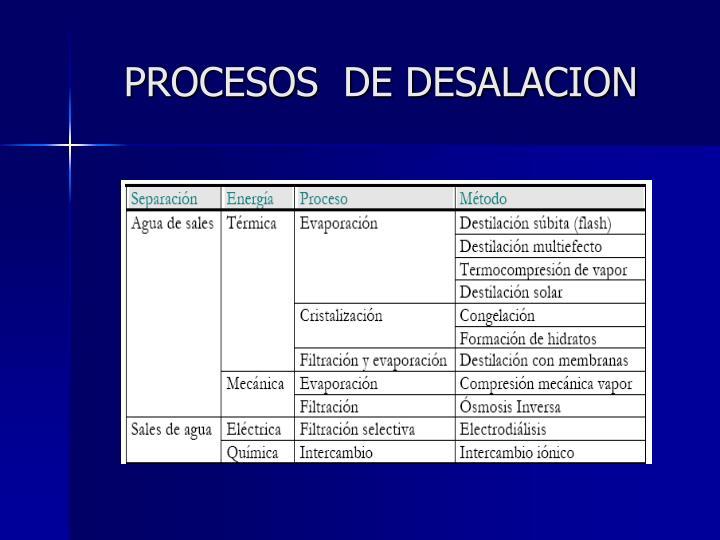 PROCESOS  DE DESALACION