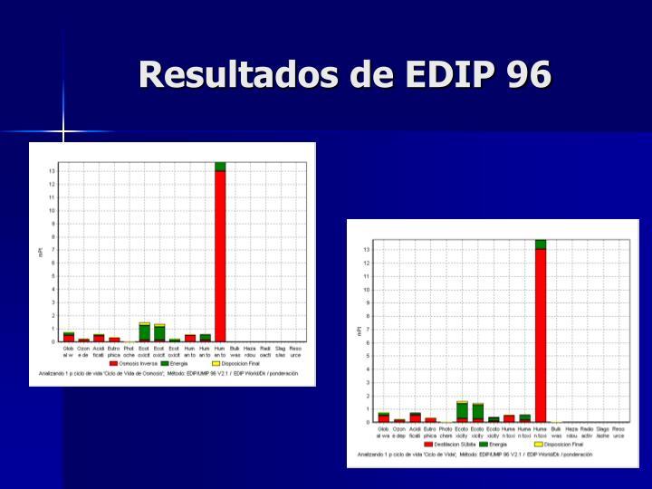 Resultados de EDIP 96
