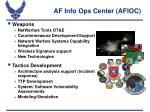 af info ops center afioc