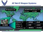 af net d weapon systems