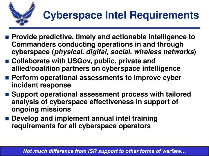 Cyberspace Intel Requirements