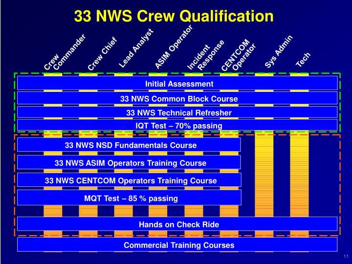 33 NWS Crew Qualification
