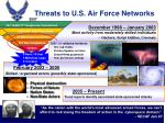 threats to u s air force networks