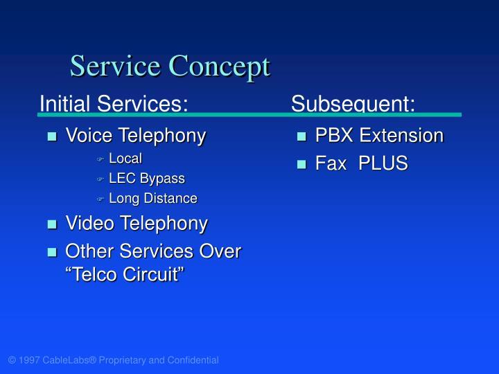 Voice Telephony
