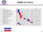 gomac 04 timeline