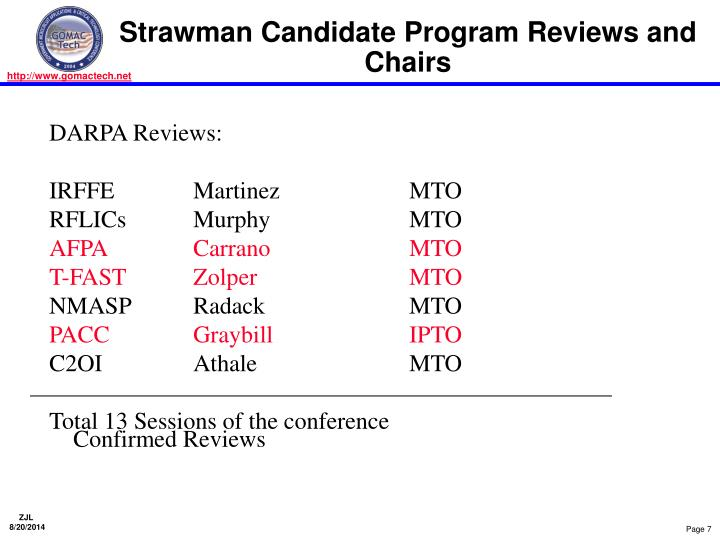 Strawman Candidate Program Reviews and Chairs