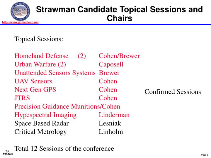 Strawman Candidate Topical Sessions and Chairs