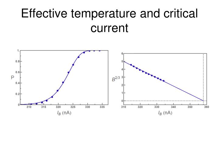 Effective temperature and critical current