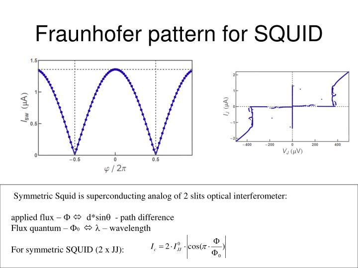 Fraunhofer pattern for SQUID