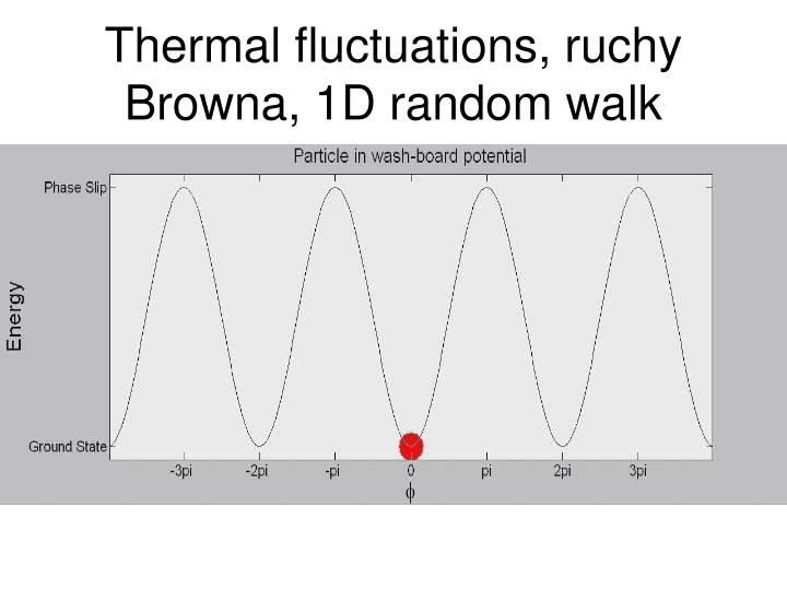 Thermal fluctuations, ruchy Browna, 1D random walk