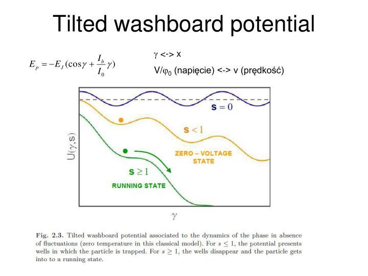 Tilted washboard potential