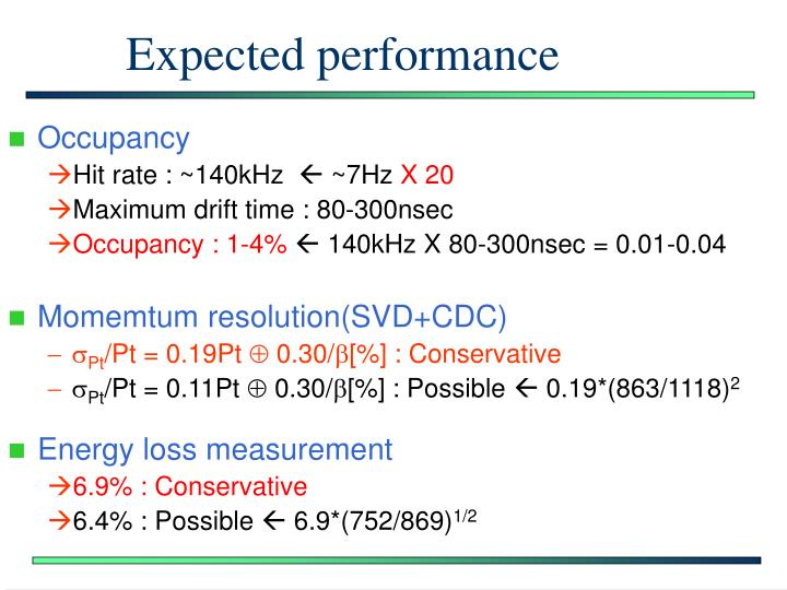 Expected performance