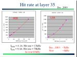 hit rate at layer 35