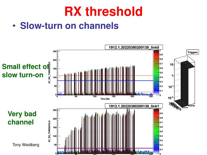RX threshold